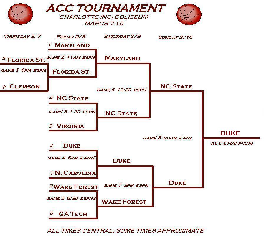 2002 ACC Basketball Tournament