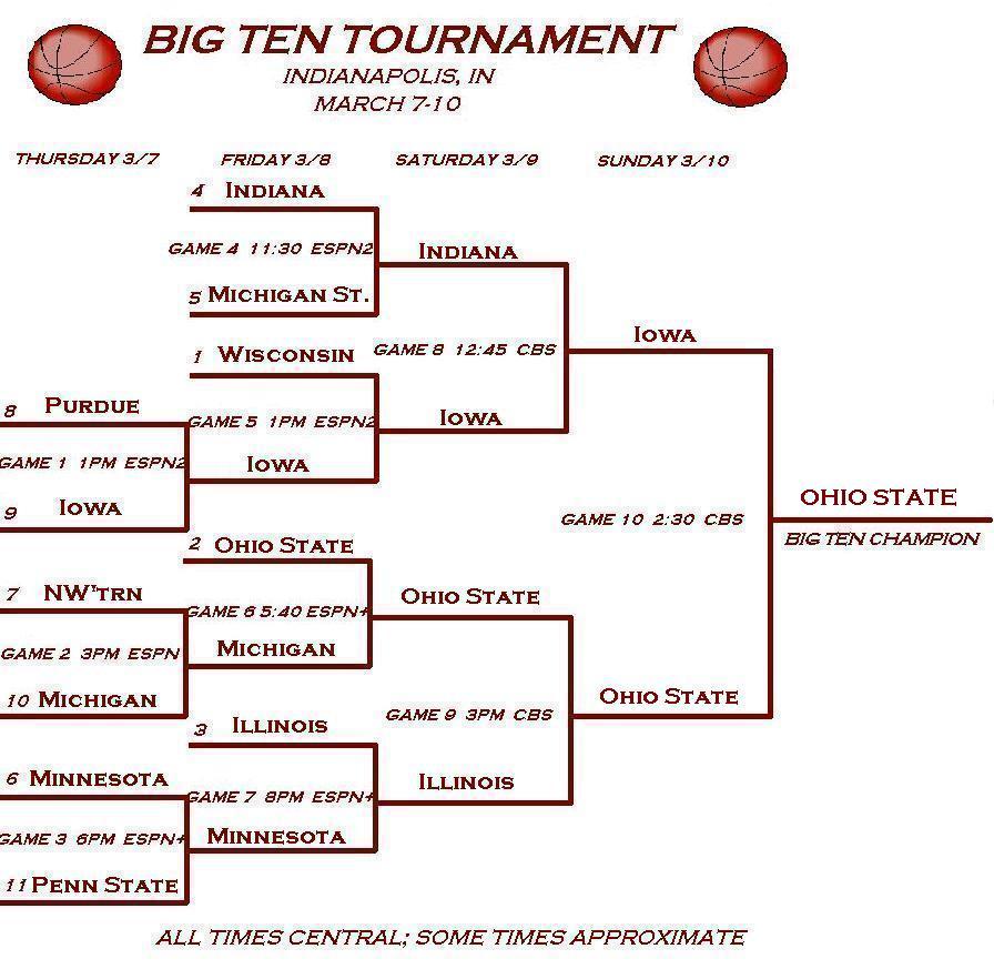2002 Big Ten Basketball Tournament
