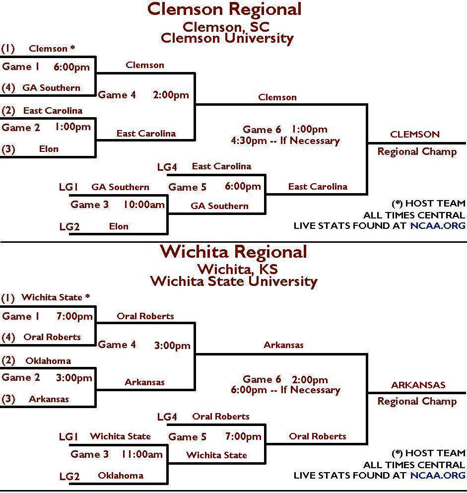 2002 NCAA Tournament