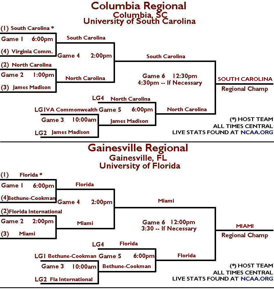 2002 NCAA Tournament