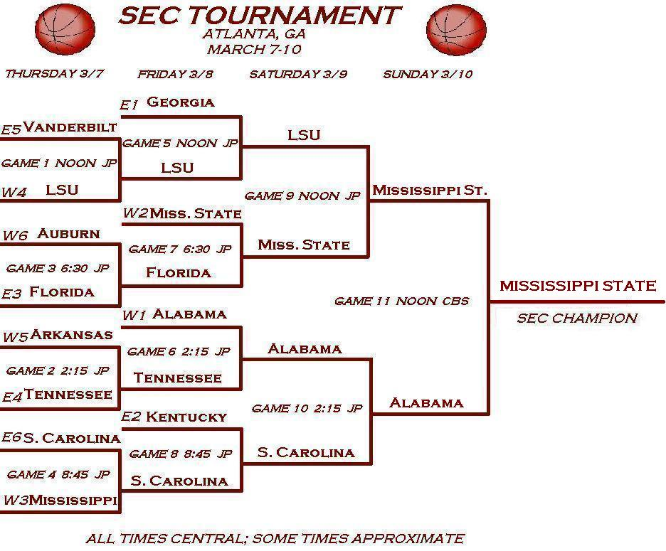 2002 SEC Basketball Tournament